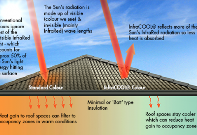 cool-roof-how-it-works.png